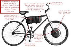 bici elettrica  artigianale