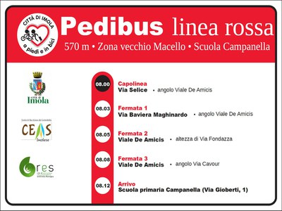 Campanella - Linea Rossa.jpg