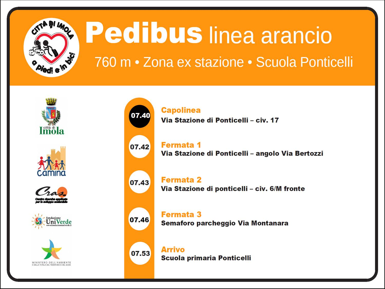 Ponticelli - Linea Arancio.jpg